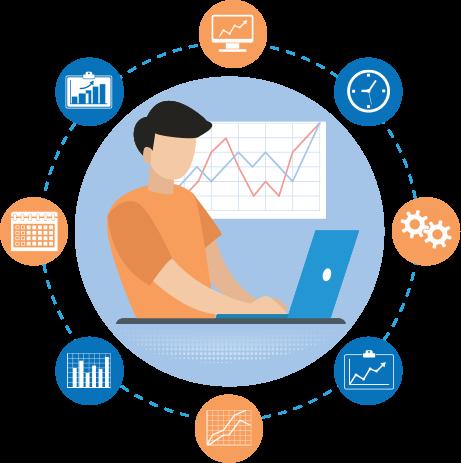 Efficient operational workflows