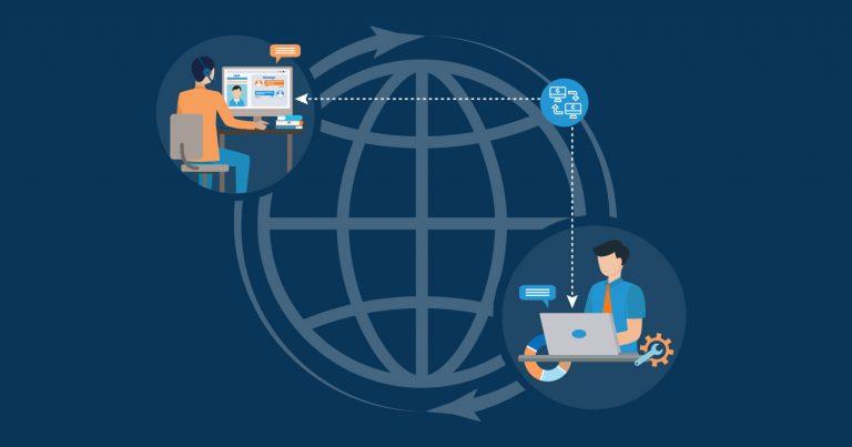 remote workforce management software